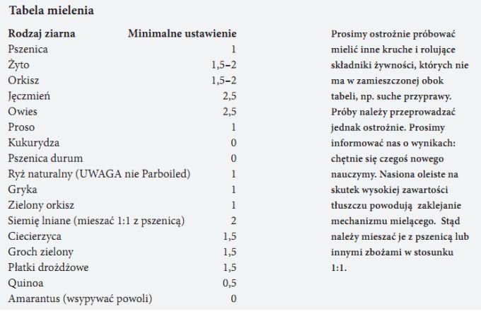 prostata produkuje wydzielinę która przenosi i odżywiania