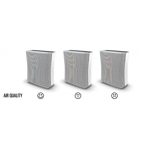 Wskazanie jakości powietrza w ocyszczacz